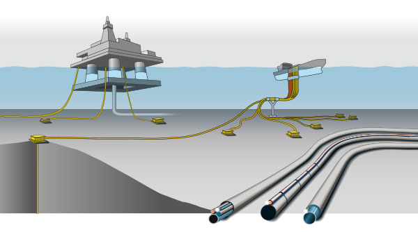 Subsea Omnisens Securing Asset Integrity Morges